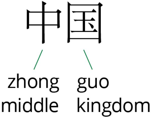 zhongguo.png